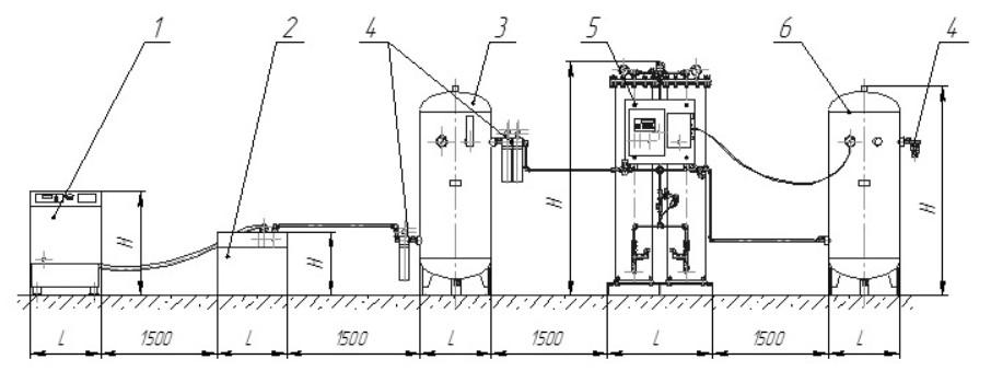 Пример типовой компоновки адсорбционной кислородной установки